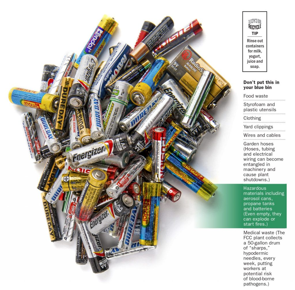 Pile of old batteries. Photo by Danny Fulgencio
