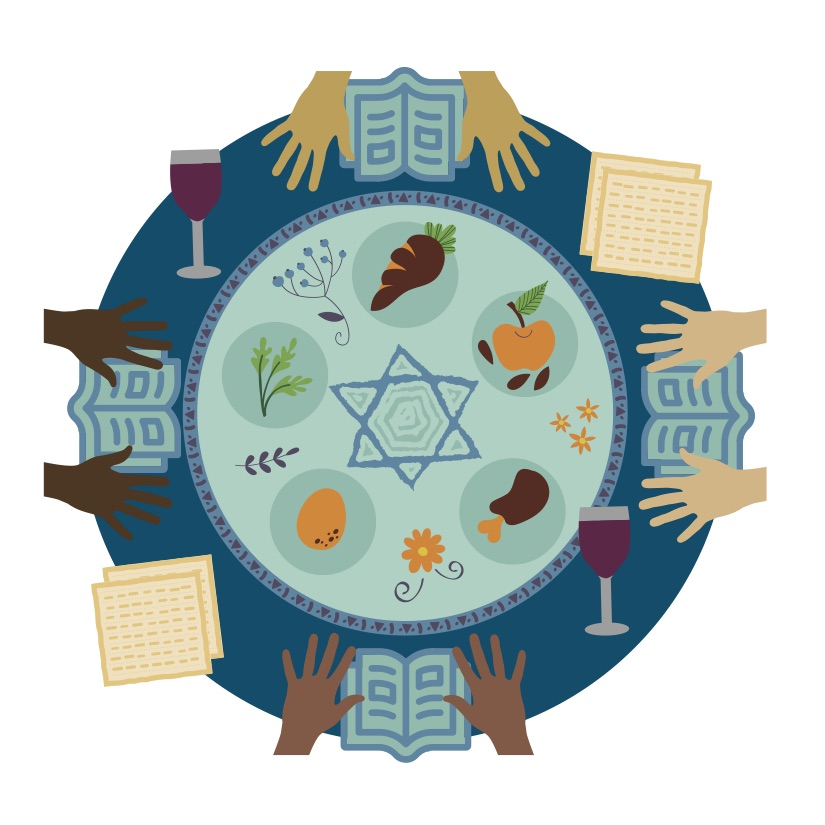 Image result for interfaith seder