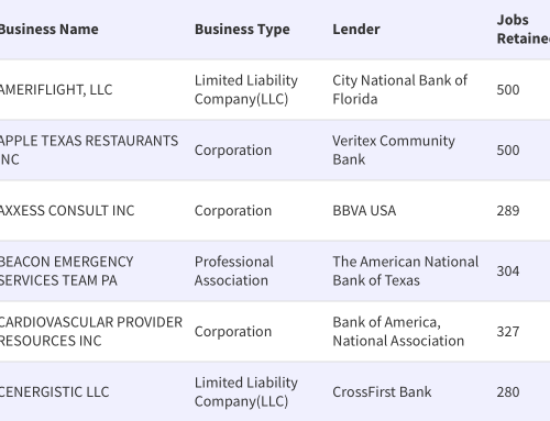 Here's how much neighborhood restaurants received in PPP loans